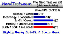 NerdTests.com says I'm a Highly Dorky Sci-Fi / Comic Geek.  Click here to take the Nerd Test, get geeky images and jokes, and write on the nerd forum!