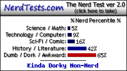 NerdTests.com says I'm a Kinda Dorky Non-Nerd.  Click here to take the Nerd Test, get geeky images and jokes, and talk to others on the nerd forum!