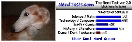 NerdTests.com says I'm an Uber Cool Nerd Queen.  Click to take the Nerd Test, get geeky images and jokes, and write on the nerd forum!