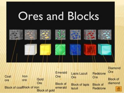 NerdTests com Test: What Minecraft Block Are You!