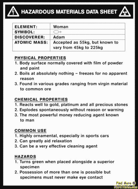Woman MSDS