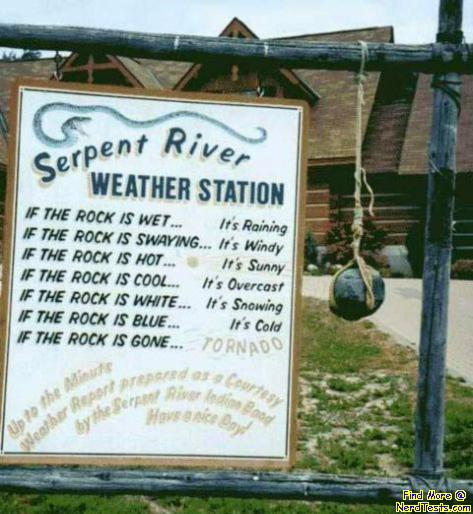 NerdTests.com - Weather Sign
